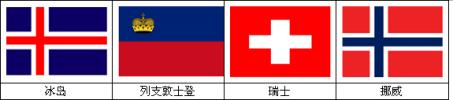 欧盟CE认证成员国