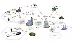 无线通信技术有哪些种类?