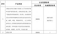 电子产品3C认证的产品范围和检测标准