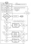 机械安全标准EN ISO 12100:2010解读