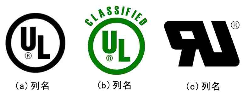 UL认证标志