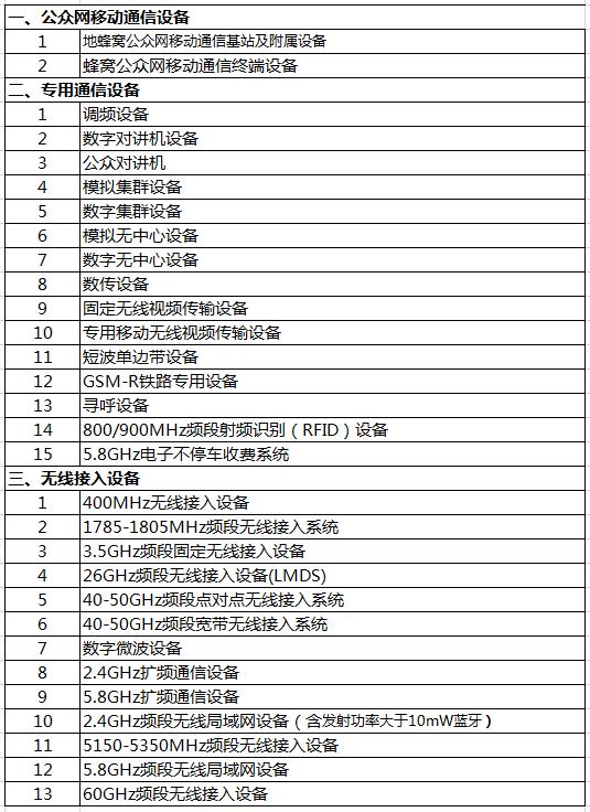 srrc认证产品目录