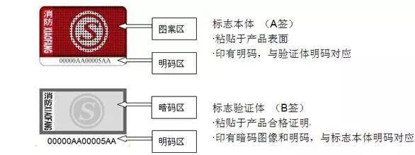 消防产品3c认证查询