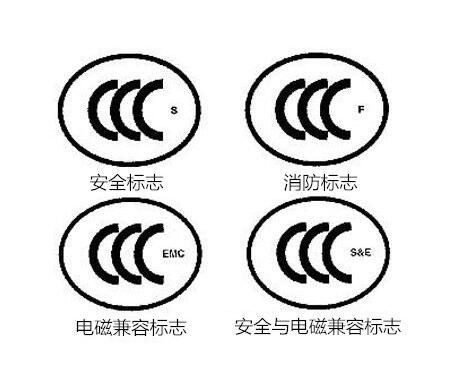 CCC认证验厂内容及要求