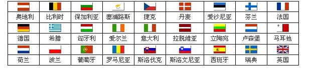 CE认证欧盟国家