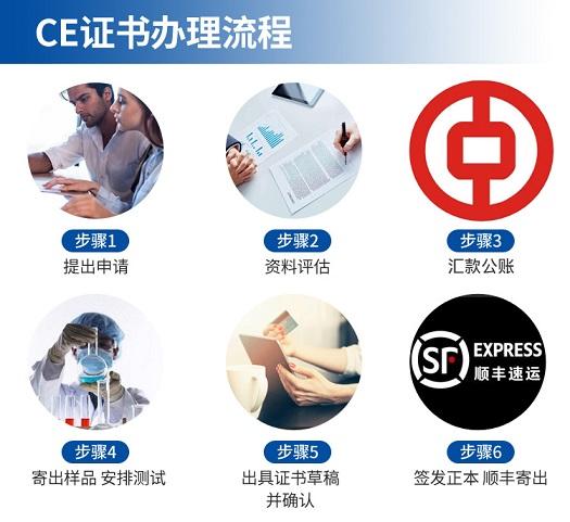 CE认证办理流程