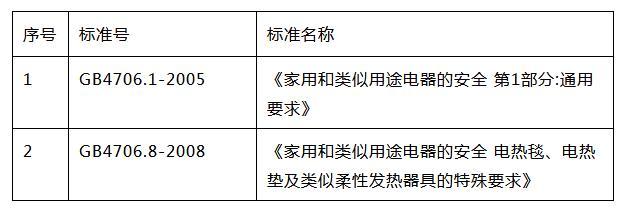 电热毯3C认证测试要求