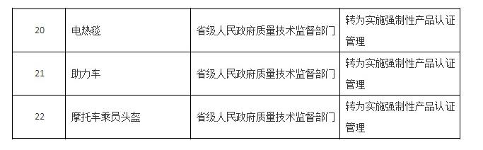 国务院对调整工业产品许可证管理决定